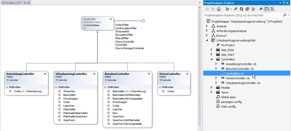 Controller-Klassen in ASP.NET MVC-Anwendung